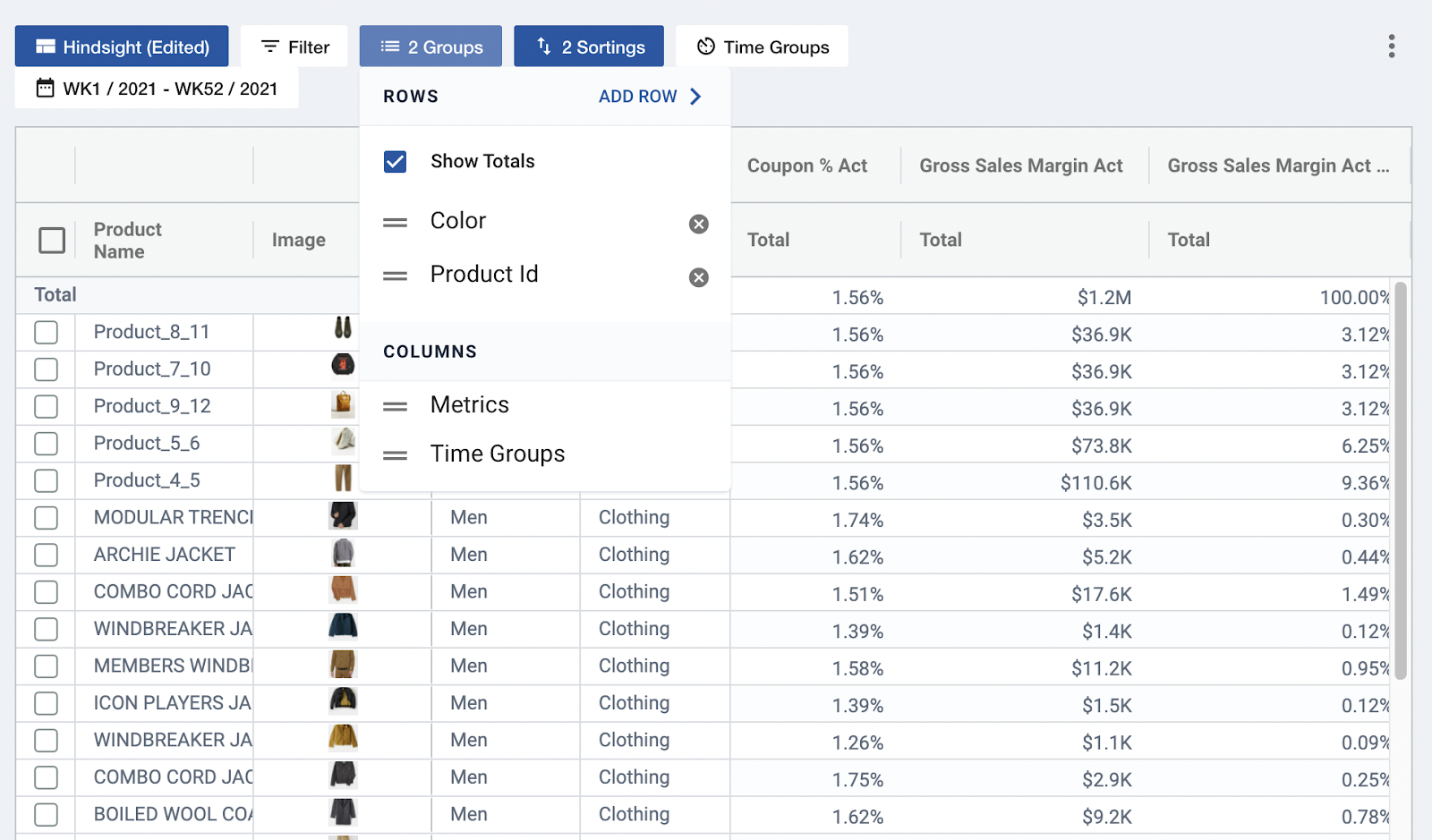 Adjusting pivot view for metrics and time groups in Toolio's Item Plan module